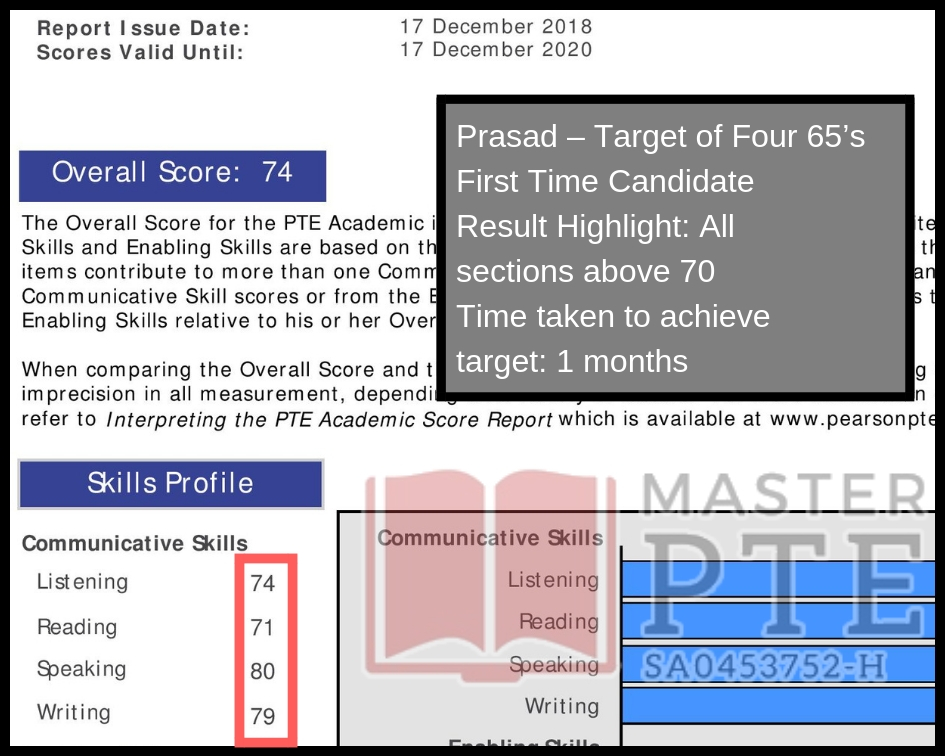 2. Monthly Student Score Report (12)
