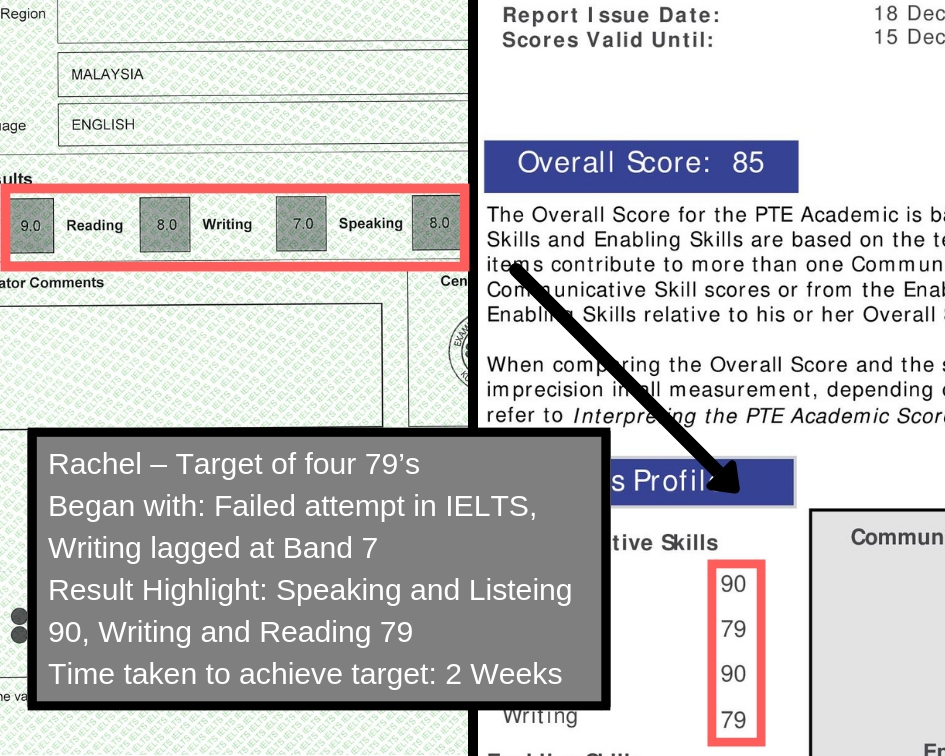 2. Monthly Student Score Report (8)