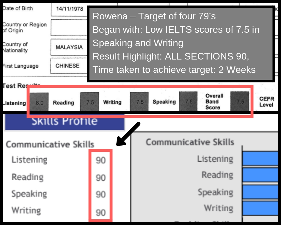 3. Monthly Student Score Report (4)