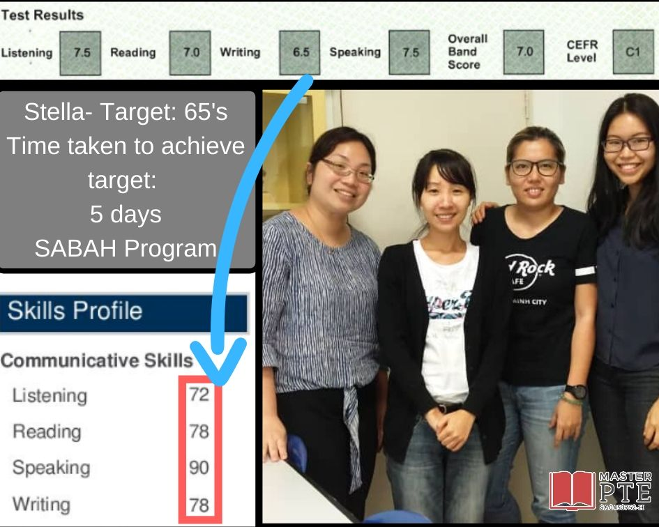 5. Monthly Student Score Report (2)