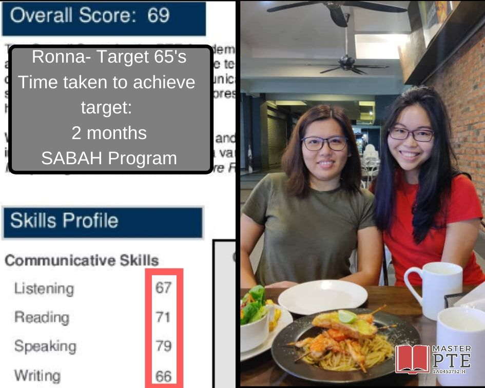5. Monthly Student Score Report (3)
