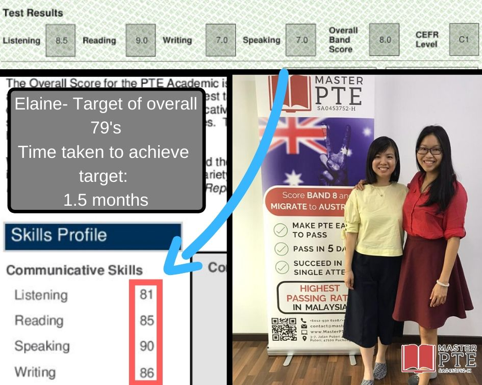 5. Monthly Student Score Report (4)