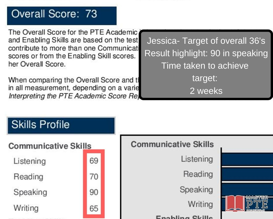 5. Monthly Student Score Report (7)