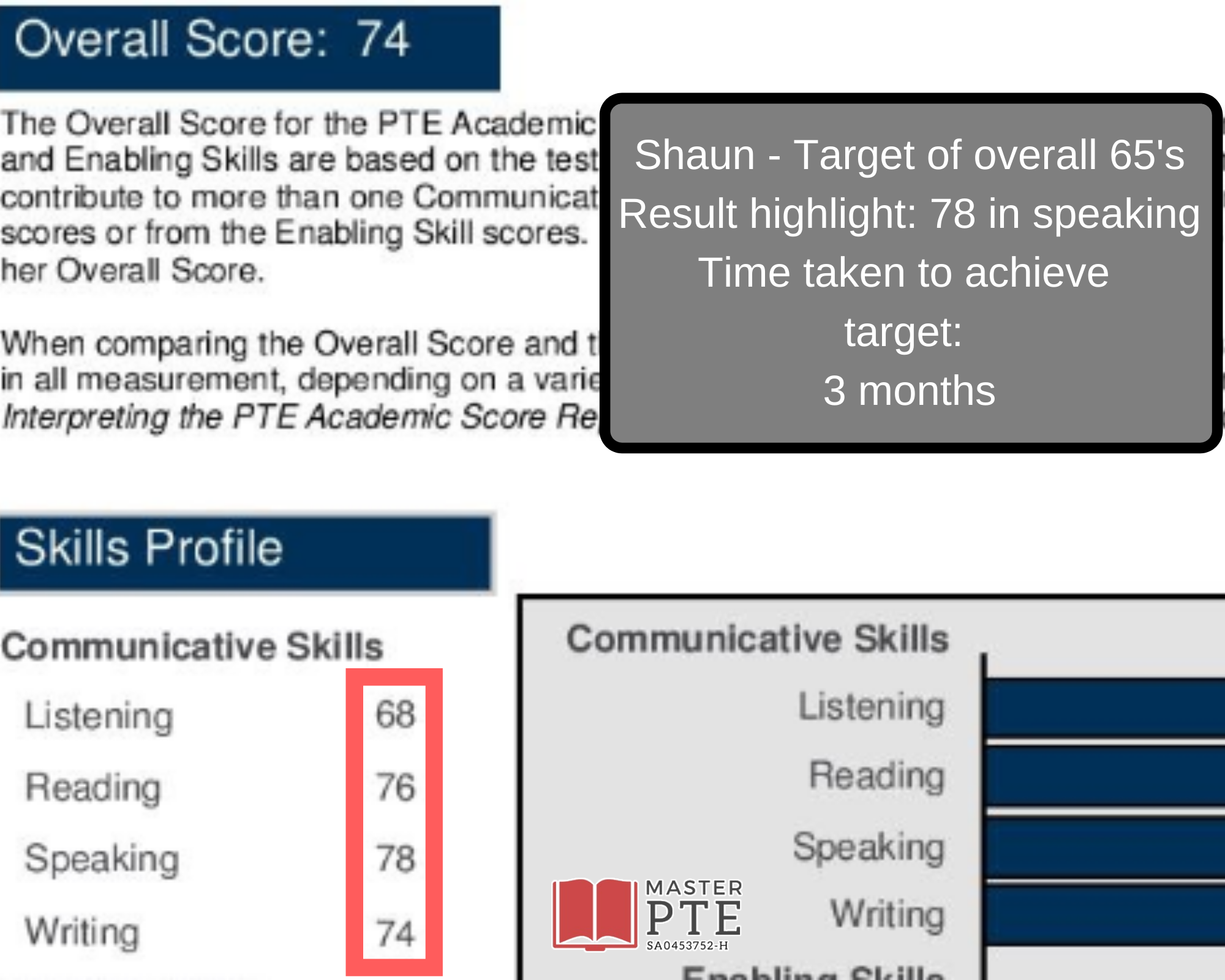 5. Monthly Student Score Report (5)