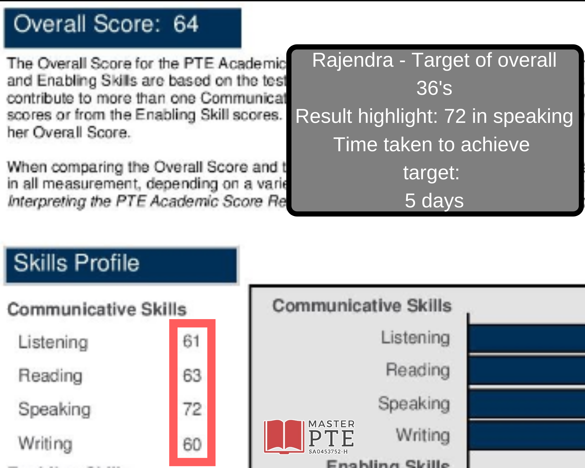 5. Monthly Student Score Report (8)