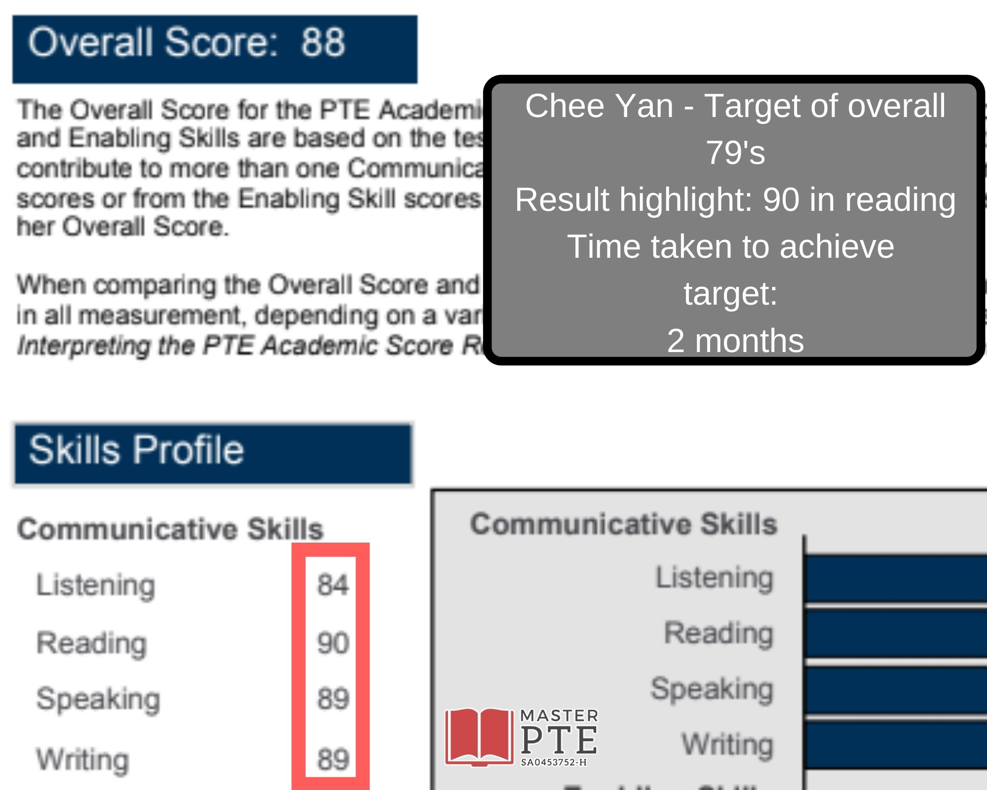 5. Monthly Student Score Report